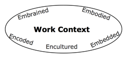 wpid-workcontextcomponentspng3.png