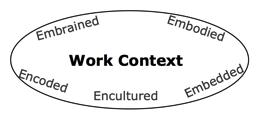 wpid-workcontextcomponentspng3.png