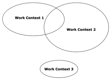 wpid-workcontextspng3.png