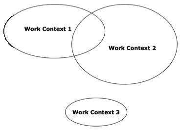 wpid-workcontextspng3.png