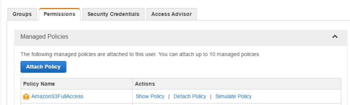 full_access